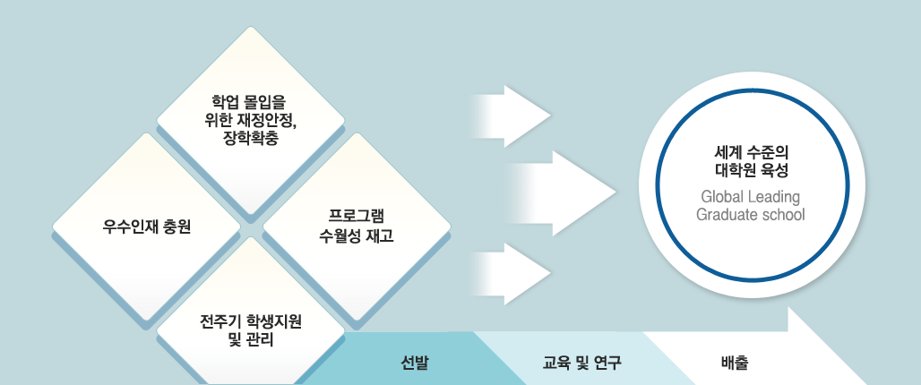 대학원소개1