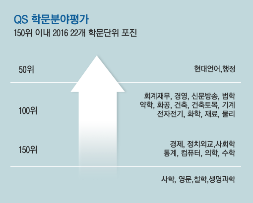 대학원소개2