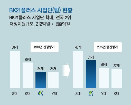 대학원소개3