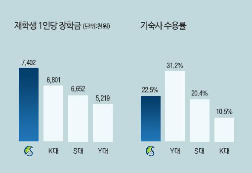 대학원소개4